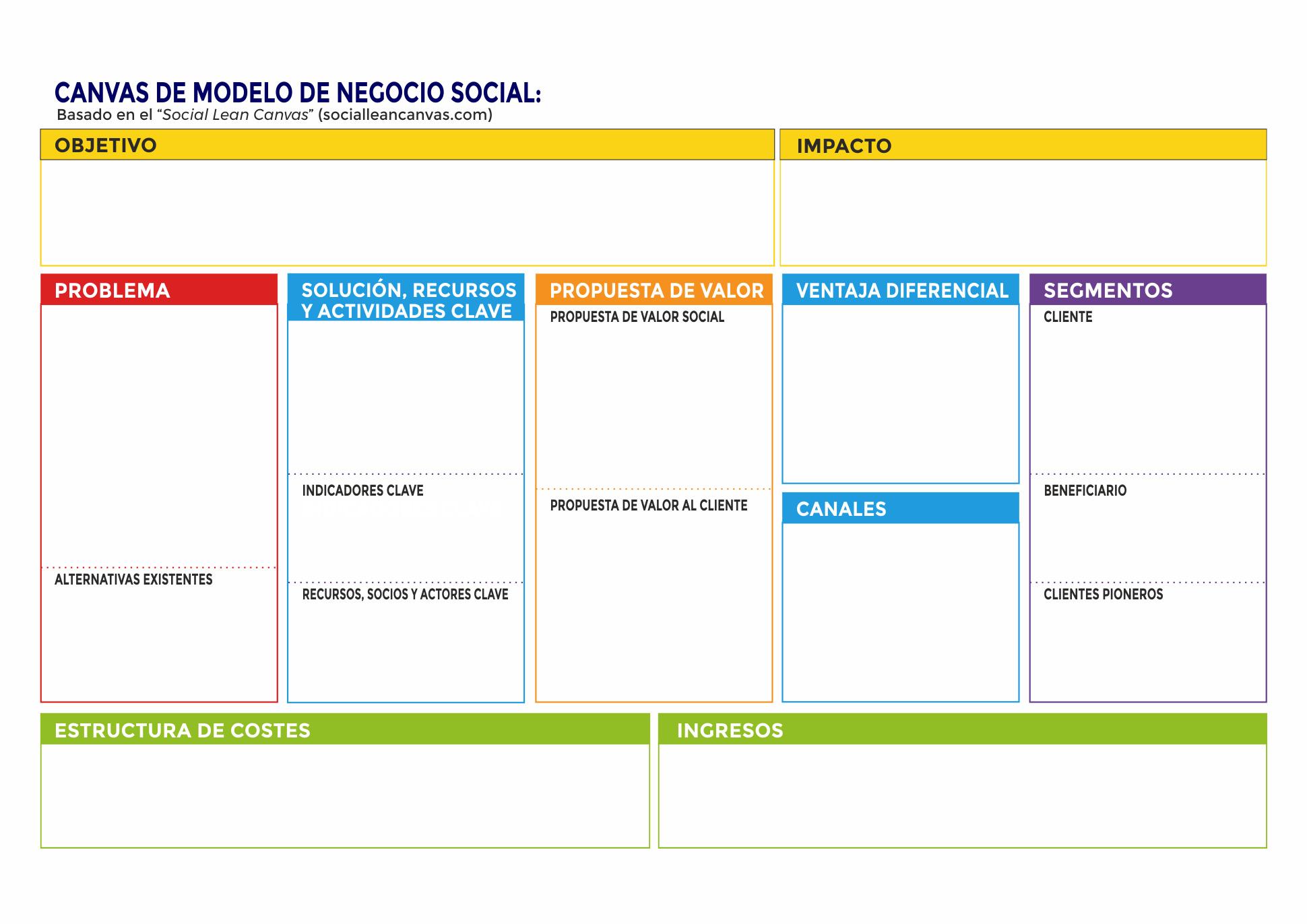 Social Business Model Canvas