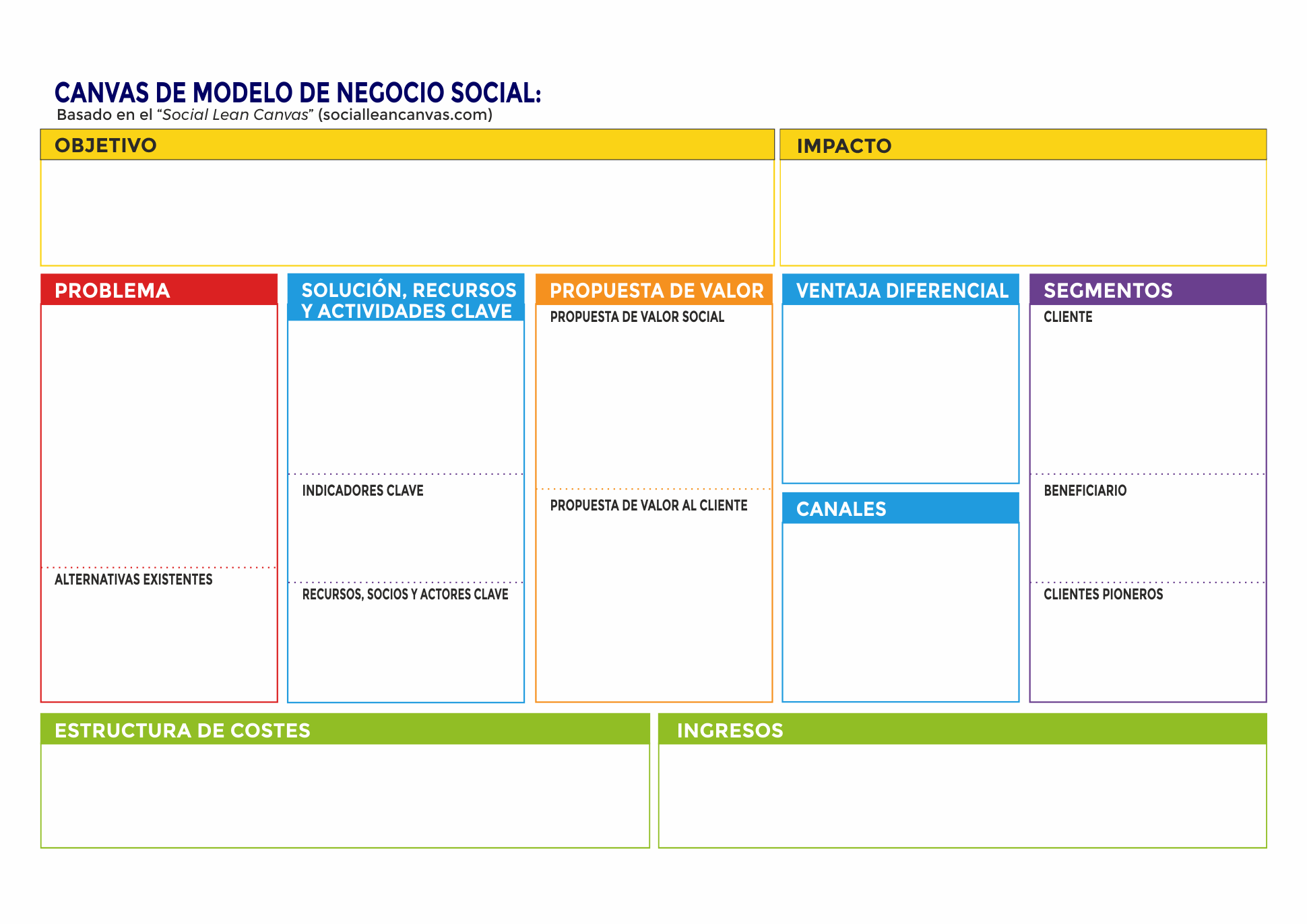 Social Business Model Canvas